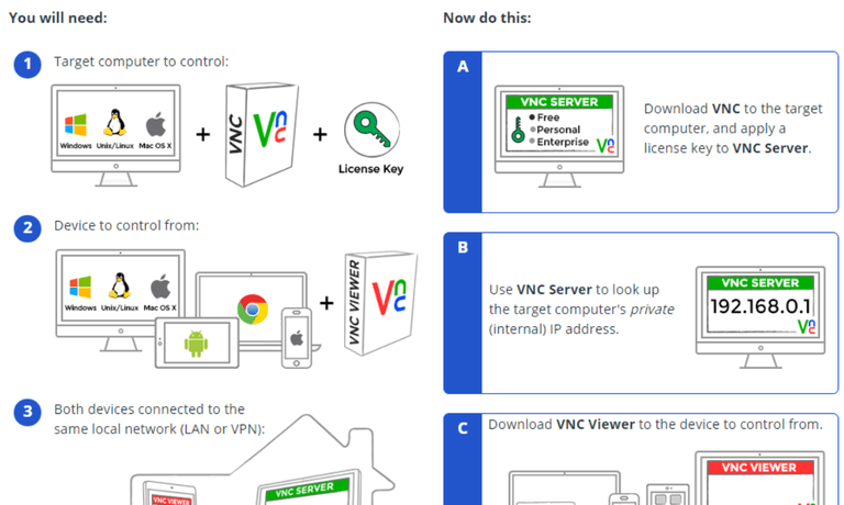 VNC Connect Enterprise 6.4.1 Crack With Product Key 2019 Download